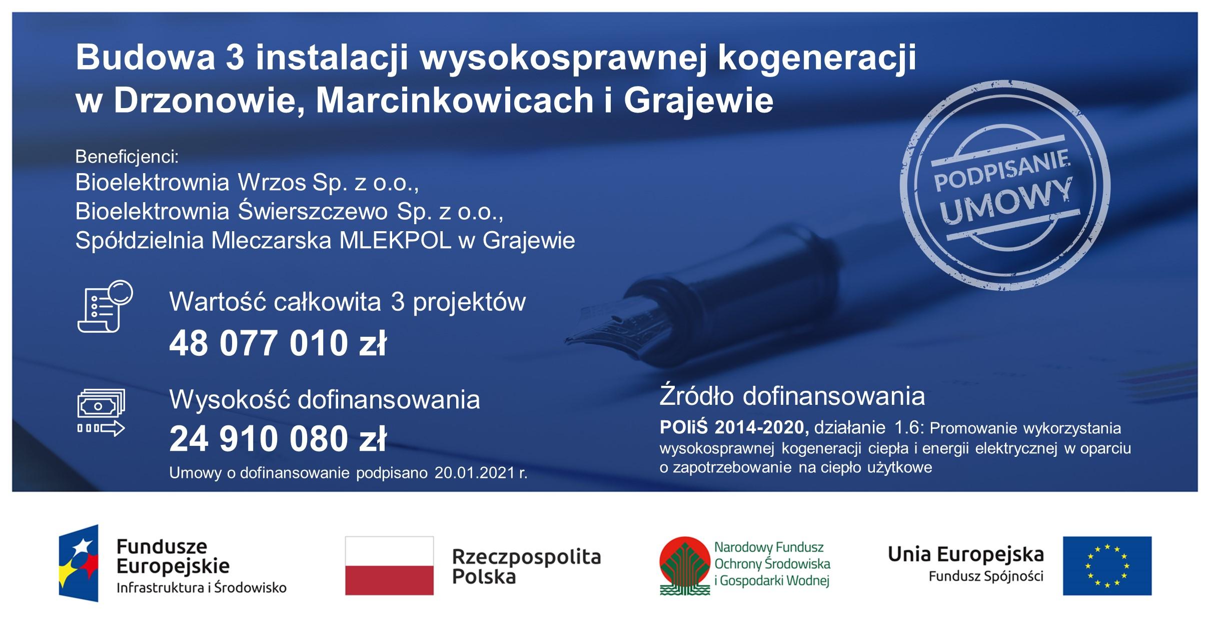 3 projekty z zakr  dz  1 6 instalacje kogeneracyjne %C5%9Brodki unijne POIi%C5%9A 2014 2020